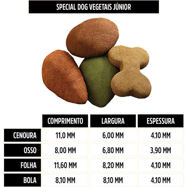 Ração Special Dog Júnior Premium Vegetais para Cães Filhotes 15kg